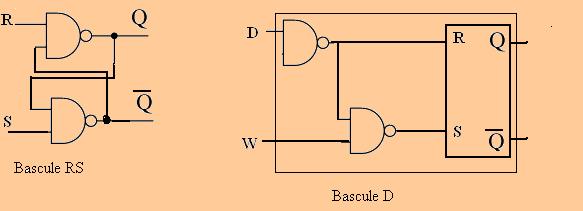 Pour la bascule rs for Bascule transistor